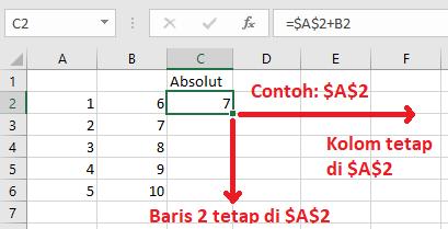 Alamat Sel Absolut Excel