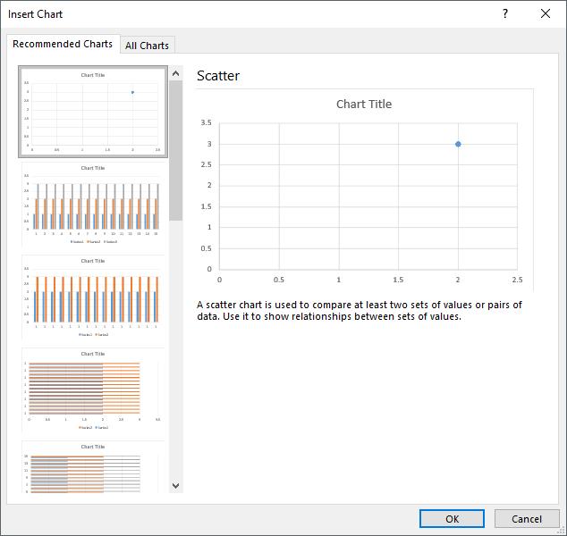 secara default disembunyikan pada Microsoft Excel Bagian, Fungsi dan Pengertian Ribbon Pada Microsoft Excel