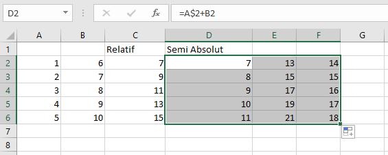 Hasil Alamat Sel Semi Absolut Excel