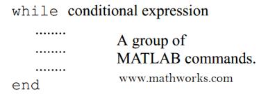 Sistematika while pada MATLAB