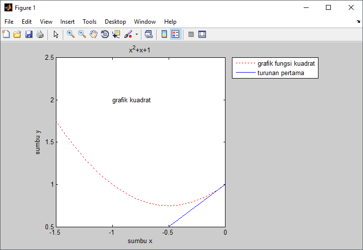 axis command pada matlab