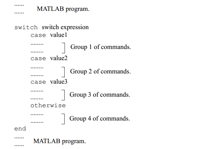 flow cart - diagram alir switch-case pada MATLAB