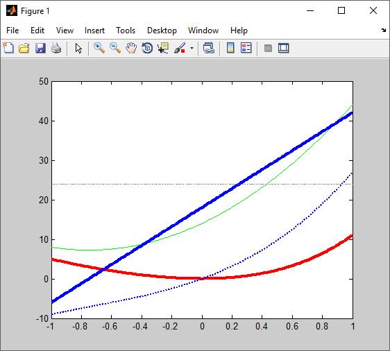 line grafik 2