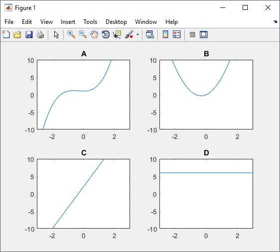 menampilkan lebih dari satu plot dalam satu figure matlab