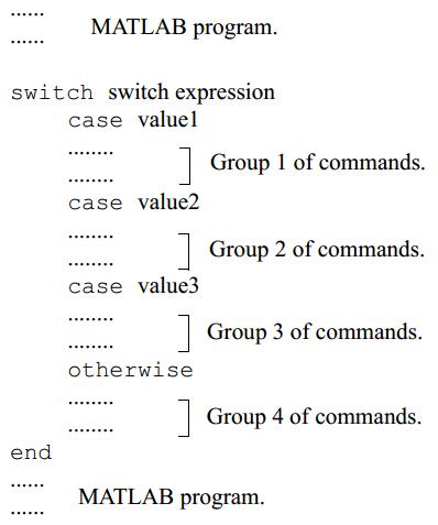switch-case pada MATLAB