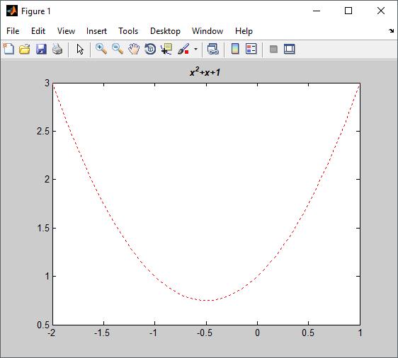 text formatting pada grafik matlab