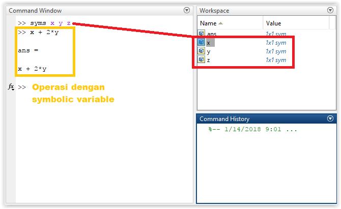 Menggunakan Syntax syms