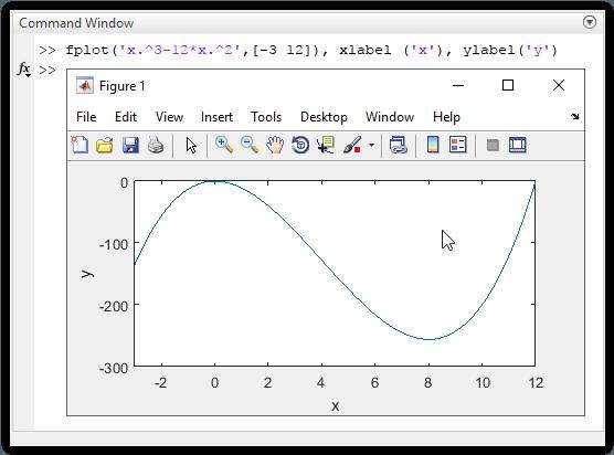 grafik fungsi minimum maksimum MATLAB