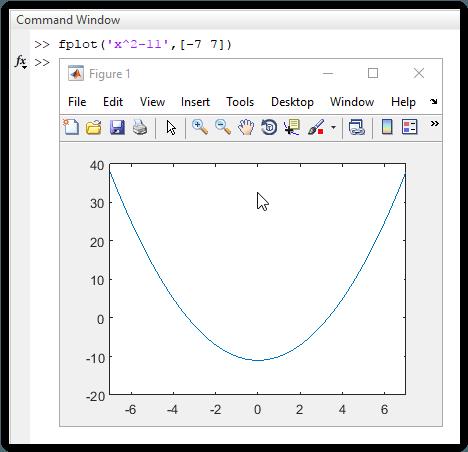 grafik fungsi non-linier