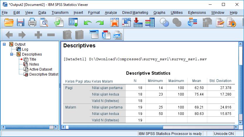 Hasil analisis deskriptif data berkelompok
