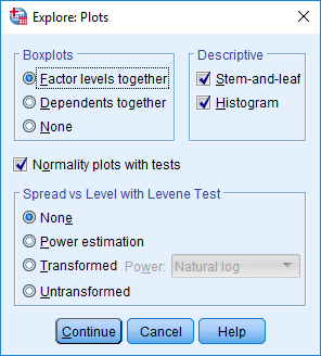 konfigurasi uji normalitas