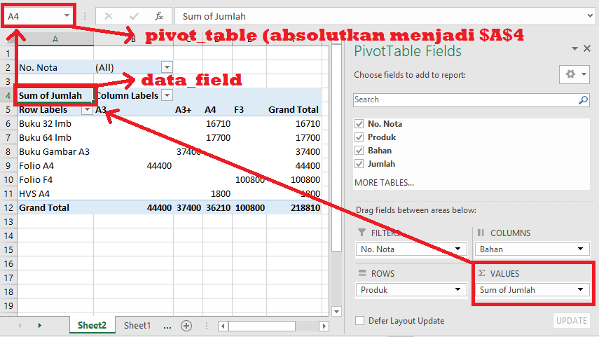 field_data data Pivot_table pada GETPIVOTDATA