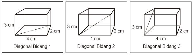 Diagonal bidang pada balok