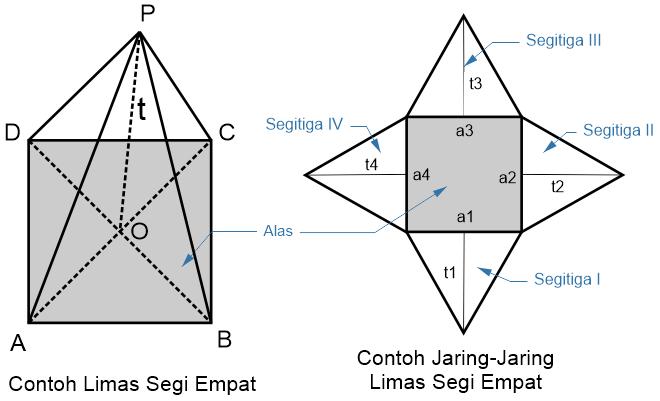 Gambar Limas Segi Empat dan Jaring-Jaring Limas Segi Empat