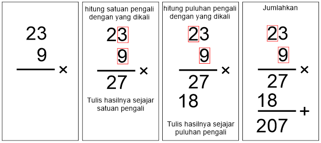 Cara menghitung perkalian 1 digit secara bersusun