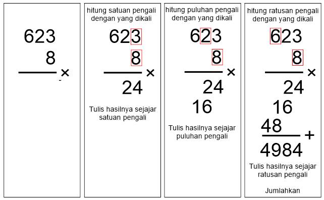 Contoh 2.2 Menghitung perkalian 1 digit secara bersusun