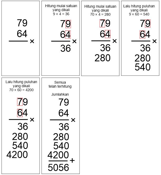 Menghitung perkalian banyak digit secara bersusun