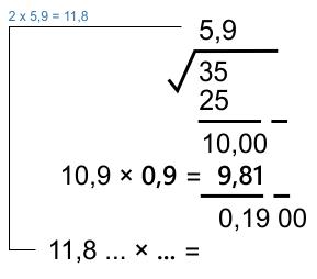 2x nilai akar ekstraksi desimal berikutnya