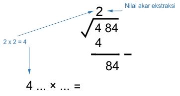 2x nilai akar ekstraksi