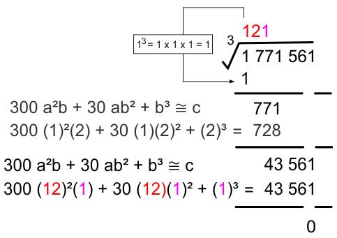 Ekstraksi akar pangkat 3 ke ketiga
