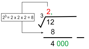 Ekstraksi pertama akar pangkat 3 tidak sempurna
