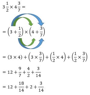 Langkah 1 perkalian antar pecahan campuran