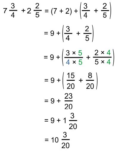 Menghitung hasil akhir penjumlahan pecahan campuran