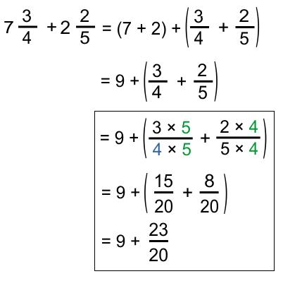 Menjumlahkan nilai pecahan