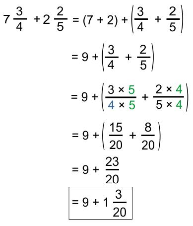 Menyederhanakan penjumlahan nilai pecahan