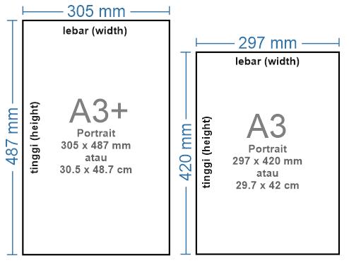 Perbedaan Kertas A3 Plus dengan A3