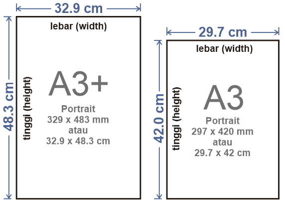 Perbedaan Ukuran Kertas A3 Plus dan A3