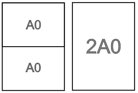 Ukuran kertas 2A0