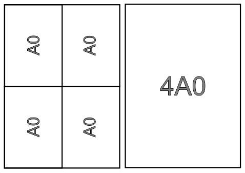 Ukuran kertas 4A0