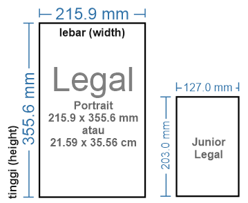 Ukuran kertas Junior Legal
