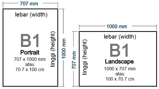Ukuran kertas b1