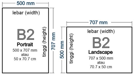 Ukuran kertas b2