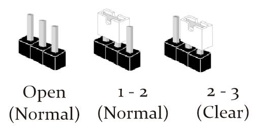 Cara Clear CMOS dengan Jumper 3-PIN