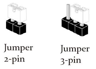 Jumper CMOS