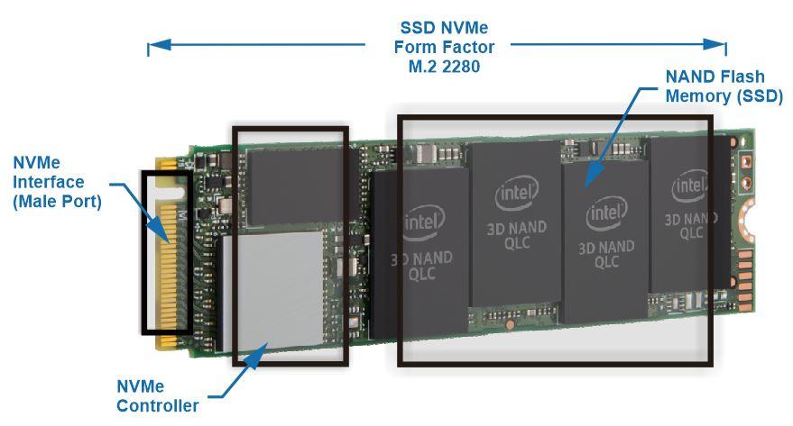 Contoh dan Bagian-Bagian SSD NVMe