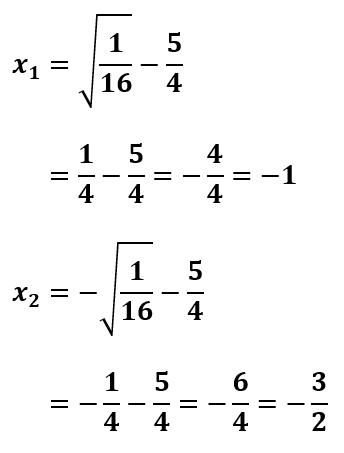 Contoh 2 Perhitungan Akar-Akar Persamaan dengan Metode Kuadrat Sempurna
