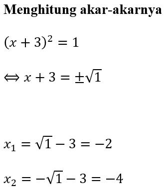 Contoh 1 Mencari Akar-Akar x^2+6x+8