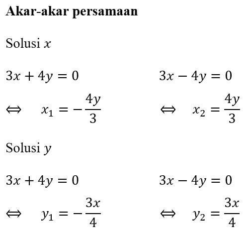 Contoh 1 Solusi Variabel x dan y Faktorisasi Selisih Dua Kuadrat