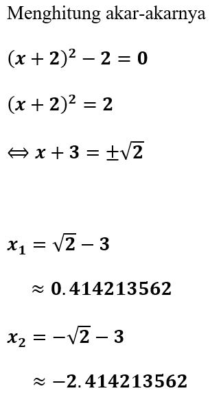 Contoh 3 Menghitung Akar-Akar Persamaan Kuadrat dengan Melengkapi Kuadrat Sempurna