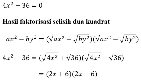 Contoh 2 Hasil Faktorisasi dengan Metode Selisih Dua Kuadrat