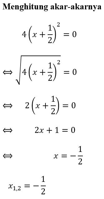 Contoh 3 Mencari Akar-Akar 4x^2+4x+1