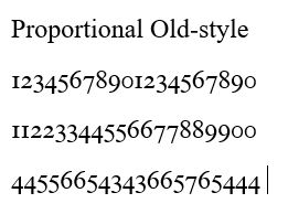 Contoh Proportional Old-style di Microsoft Word